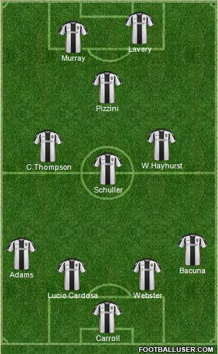 Notts County 4-3-1-2 football formation