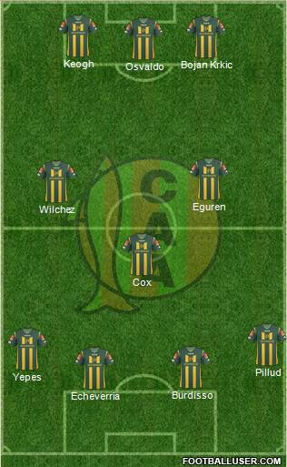Aldosivi 4-3-3 football formation