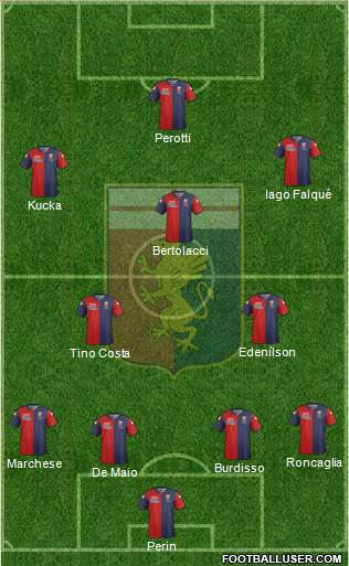 Genoa 4-1-4-1 football formation