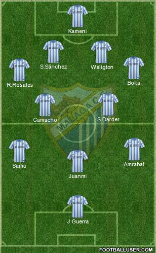 Málaga C.F., S.A.D. 4-2-3-1 football formation