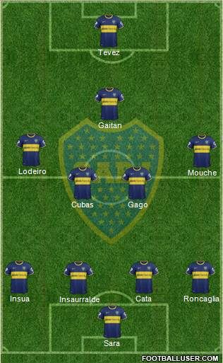 Boca Juniors 4-4-1-1 football formation