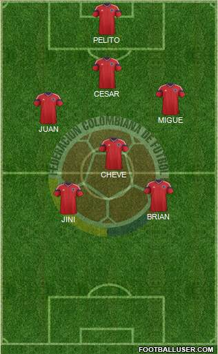 Colombia 5-4-1 football formation