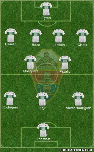 Elche C.F., S.A.D. 4-1-2-3 football formation