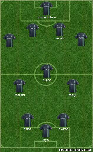 Seattle Sounders FC 4-3-2-1 football formation