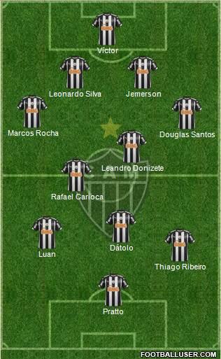 C Atlético Mineiro 4-2-3-1 football formation