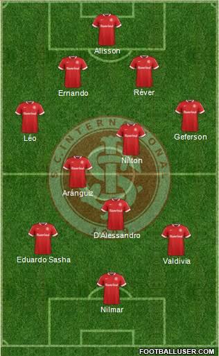 SC Internacional 4-2-3-1 football formation