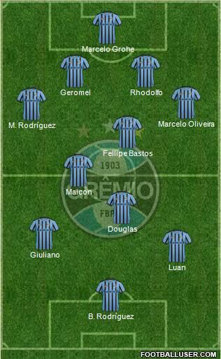 Grêmio FBPA 4-2-3-1 football formation