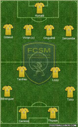 FC Sochaux-Montbéliard 4-2-2-2 football formation
