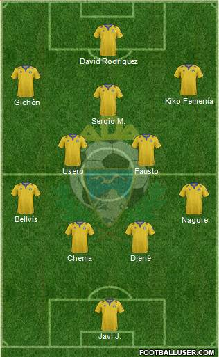A.D. Alcorcón 4-2-3-1 football formation