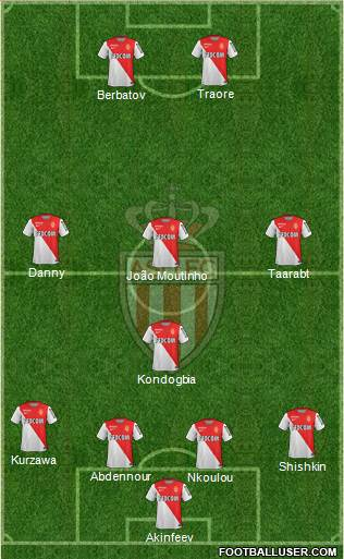 AS Monaco FC 4-1-3-2 football formation