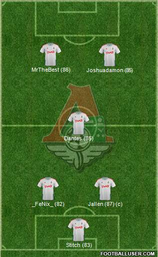 Lokomotiv Moscow 4-1-2-3 football formation