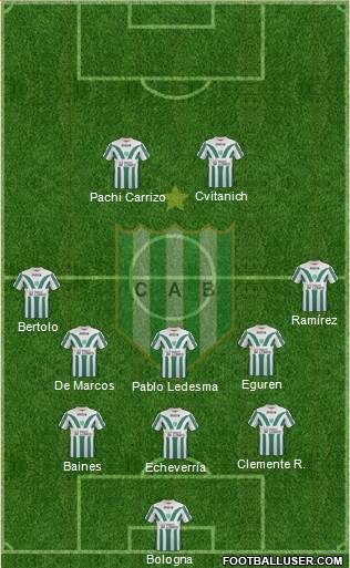 Banfield 3-5-2 football formation