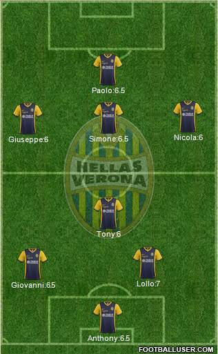 Hellas Verona 4-1-2-3 football formation