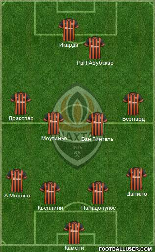 Shakhtar Donetsk 4-4-1-1 football formation