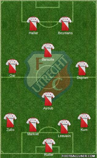 FC Utrecht 4-4-2 football formation