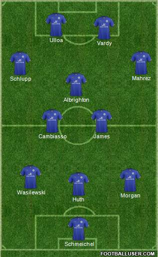 Leicester City 3-5-2 football formation