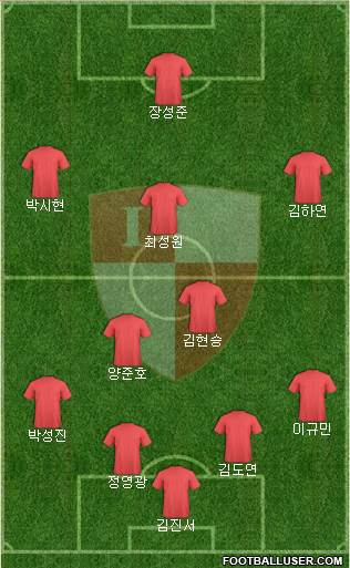 Busan I'PARK 4-3-2-1 football formation
