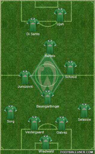 Werder Bremen 4-2-2-2 football formation