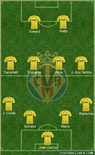 Villarreal C.F., S.A.D. 4-4-2 football formation