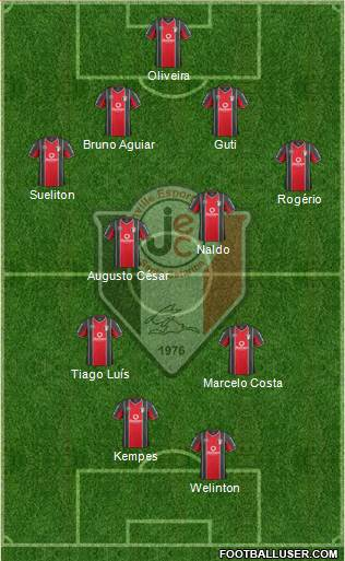Joinville EC 4-2-2-2 football formation