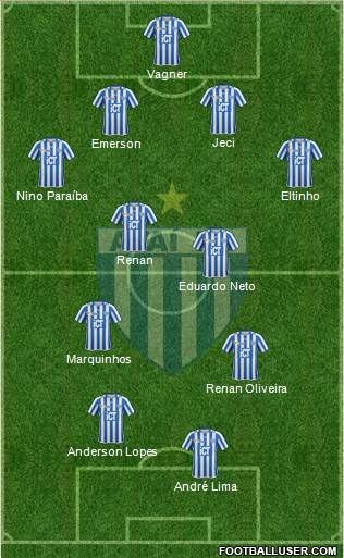 Avaí FC 4-2-2-2 football formation