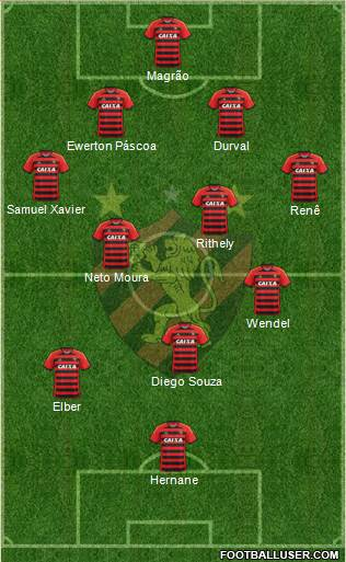 Sport C Recife 4-2-3-1 football formation