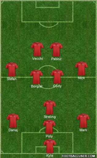 Trinidad and Tobago 4-4-2 football formation