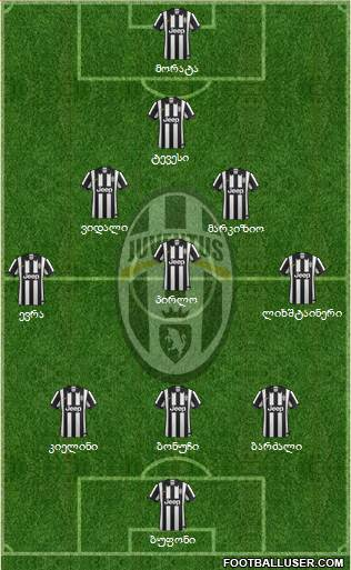 Juventus 5-3-2 football formation