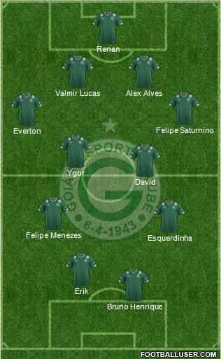 Goiás EC 4-2-2-2 football formation