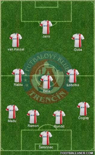 AS Trencin 4-3-3 football formation