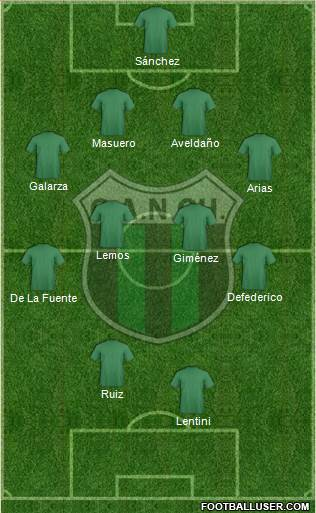 Nueva Chicago 4-3-3 football formation