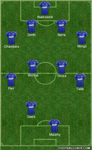 Ipswich Town 4-2-3-1 football formation