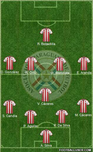 Paraguay 4-1-4-1 football formation