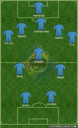 CD Provincial Osorno S.A.D.P. 3-5-2 football formation