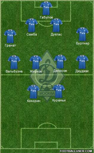 Dinamo Moscow 4-4-2 football formation