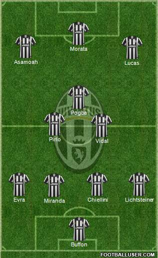 Juventus 4-1-3-2 football formation