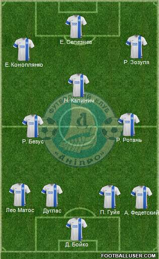 Dnipro Dnipropetrovsk 4-3-3 football formation