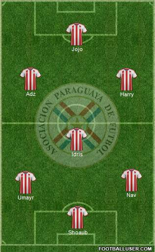 Paraguay 5-4-1 football formation
