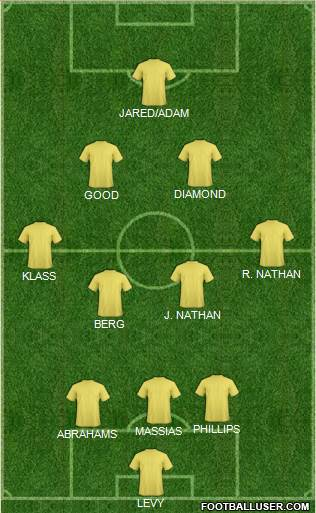 Football Manager Team 3-4-2-1 football formation