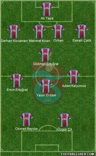 Trabzonspor 4-4-2 football formation