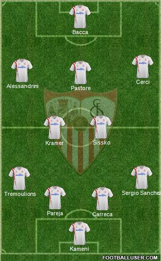 Sevilla F.C., S.A.D. 4-5-1 football formation