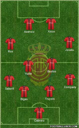 R.C.D. Mallorca S.A.D. 4-2-2-2 football formation