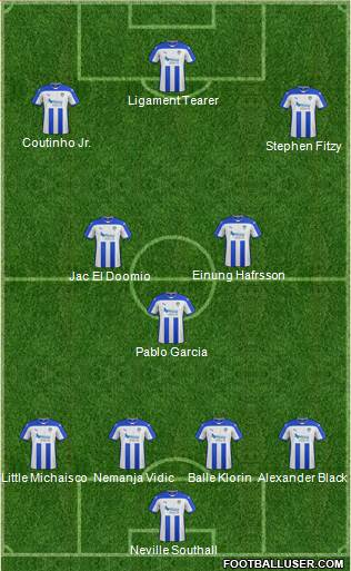 Colchester United 4-3-3 football formation