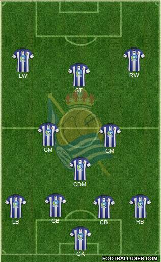 Real Sociedad C.F. B 4-3-3 football formation