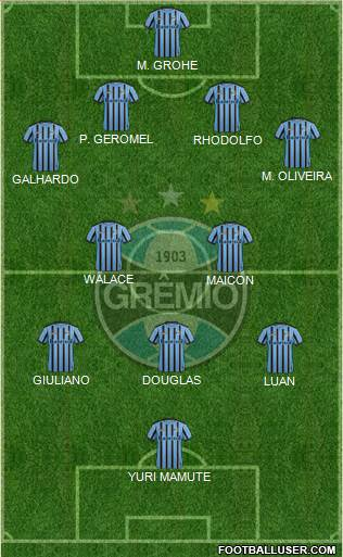 Grêmio FBPA 4-2-3-1 football formation