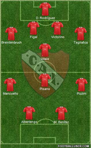 Independiente 4-1-3-2 football formation