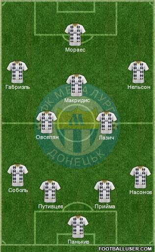 Metalurg Donetsk 4-3-1-2 football formation