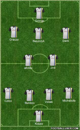 Bristol Rovers 3-4-2-1 football formation