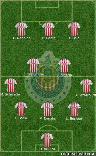 Club Guadalajara 5-3-2 football formation
