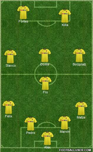 Watford 4-1-3-2 football formation